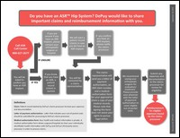 abogados new jersey philadelphia depuy orthopaedics demandas folleto informativo compensacion economica